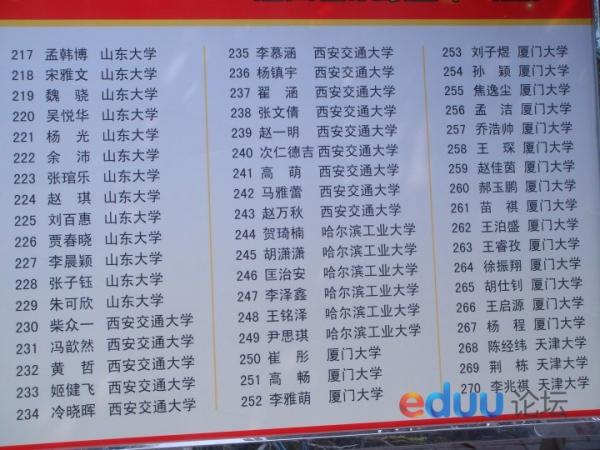 郑州外国语学校2012年高考成绩 - 2014郑州中