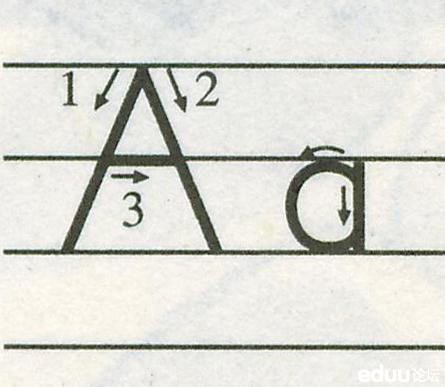 26个英文字母大小写法 花体英文26个字母写法 26个英文字母写法