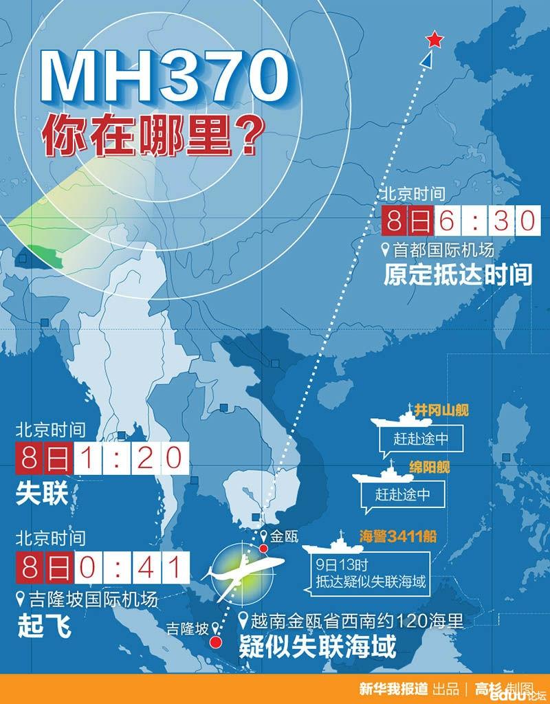 马航MH370航班今晨失去联系,机上有154名中