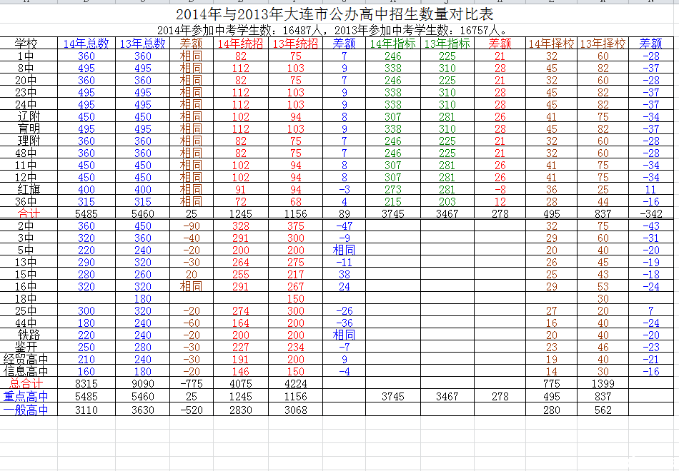 QQ截图20140721094237.png
